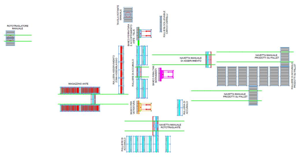 Esempio layout asservimento serramenti